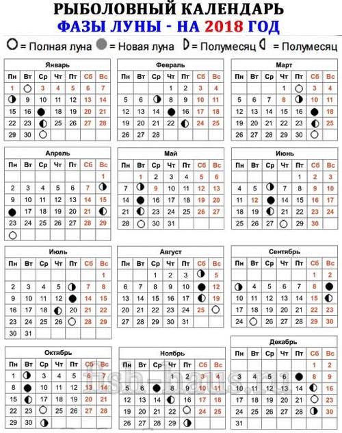 Лунный рыболовный календарь 2018 год