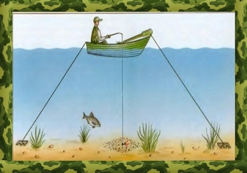 Снасти для ловли леща с лодки