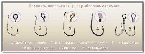 изображение ушек рыболовных крючков