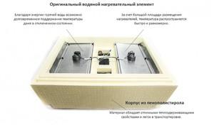 Функции инкубатора